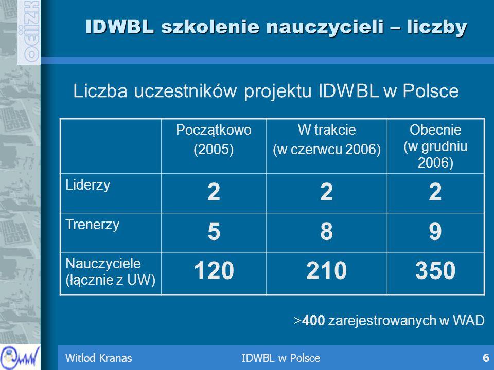 Witlod Kranas IDWBL w Polsce6 IDWBL szkolenie nauczycieli – liczby Początkowo (2005) W trakcie (w czerwcu 2006) Obecnie (w grudniu 2006) Liderzy 222 T