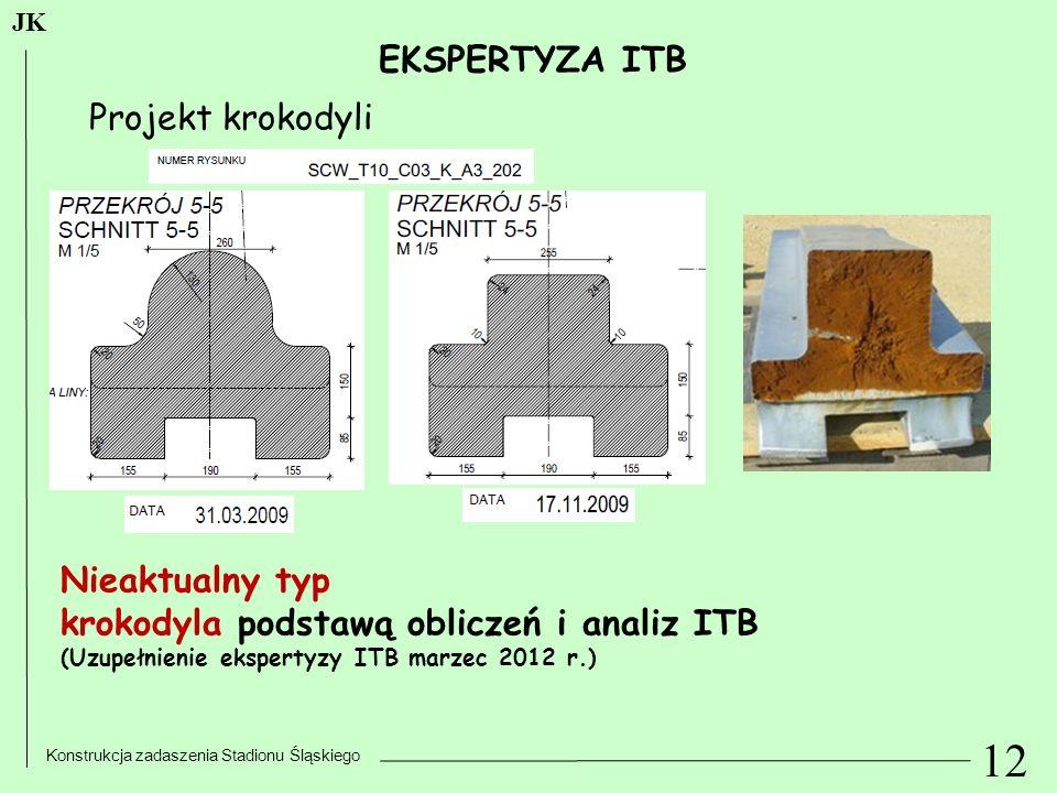 12 Konstrukcja zadaszenia Stadionu Śląskiego JK EKSPERTYZA ITB Nieaktualny typ krokodyla podstawą obliczeń i analiz ITB (Uzupełnienie ekspertyzy ITB m