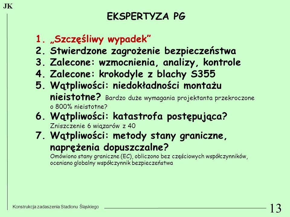 13 Konstrukcja zadaszenia Stadionu Śląskiego JK EKSPERTYZA PG 1.Szczęśliwy wypadek 2.Stwierdzone zagrożenie bezpieczeństwa 3.Zalecone: wzmocnienia, an