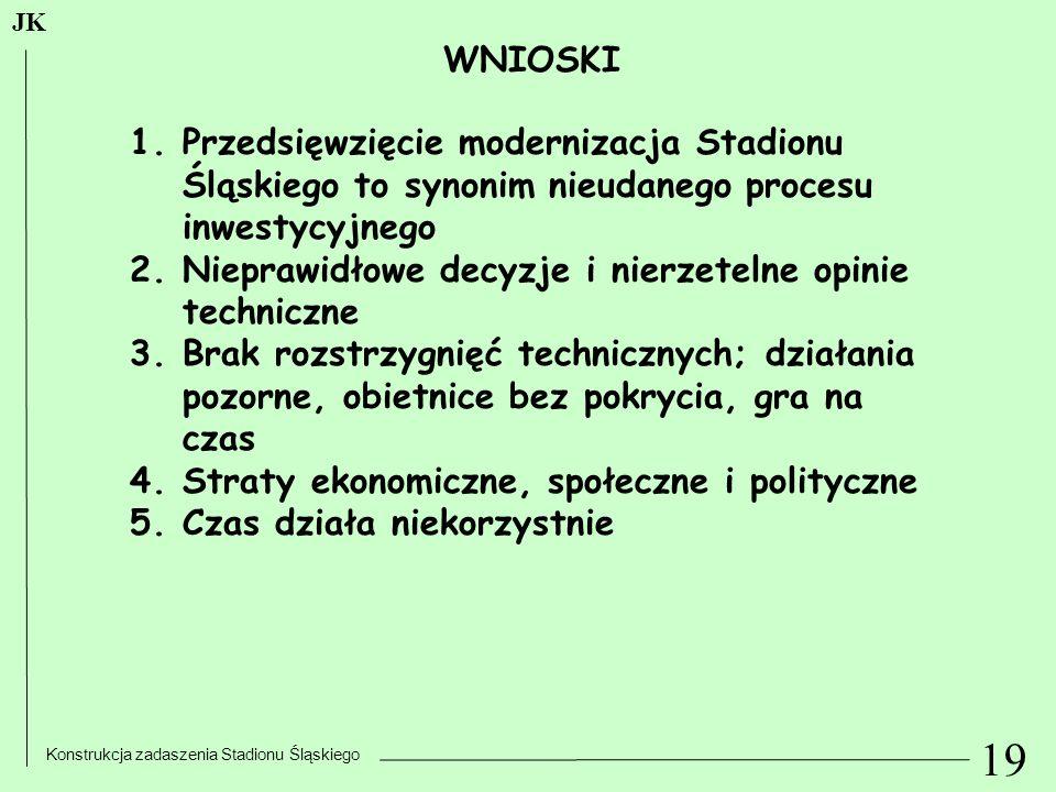 19 Konstrukcja zadaszenia Stadionu Śląskiego JK WNIOSKI 1.Przedsięwzięcie modernizacja Stadionu Śląskiego to synonim nieudanego procesu inwestycyjnego
