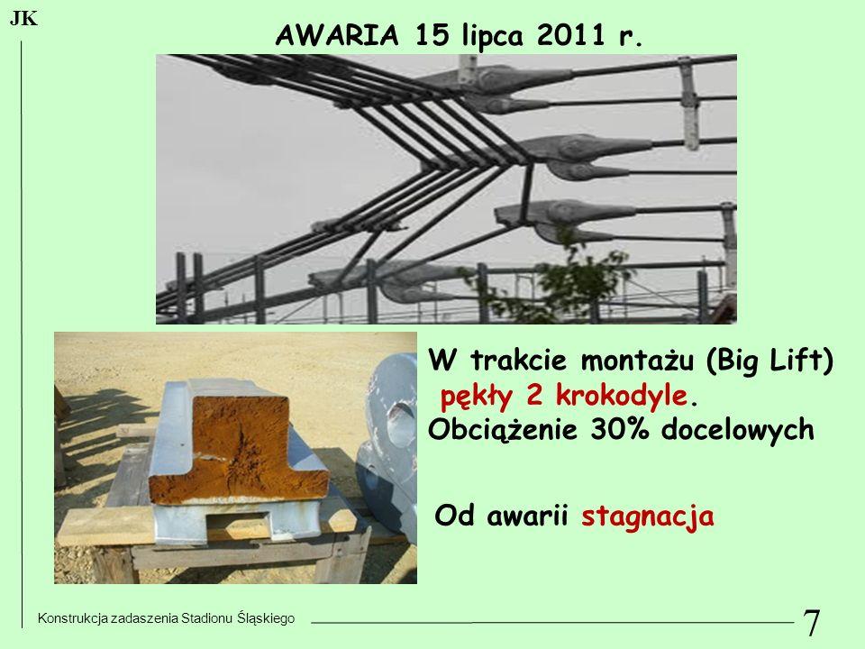 7 Konstrukcja zadaszenia Stadionu Śląskiego JK AWARIA 15 lipca 2011 r. W trakcie montażu (Big Lift) pękły 2 krokodyle. Obciążenie 30% docelowych Od aw