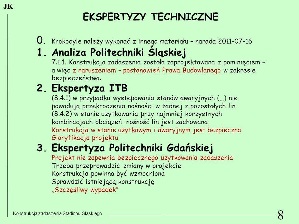 8 Konstrukcja zadaszenia Stadionu Śląskiego JK EKSPERTYZY TECHNICZNE 0. Krokodyle należy wykonać z innego materiału – narada 2011-07-16 1.Analiza Poli