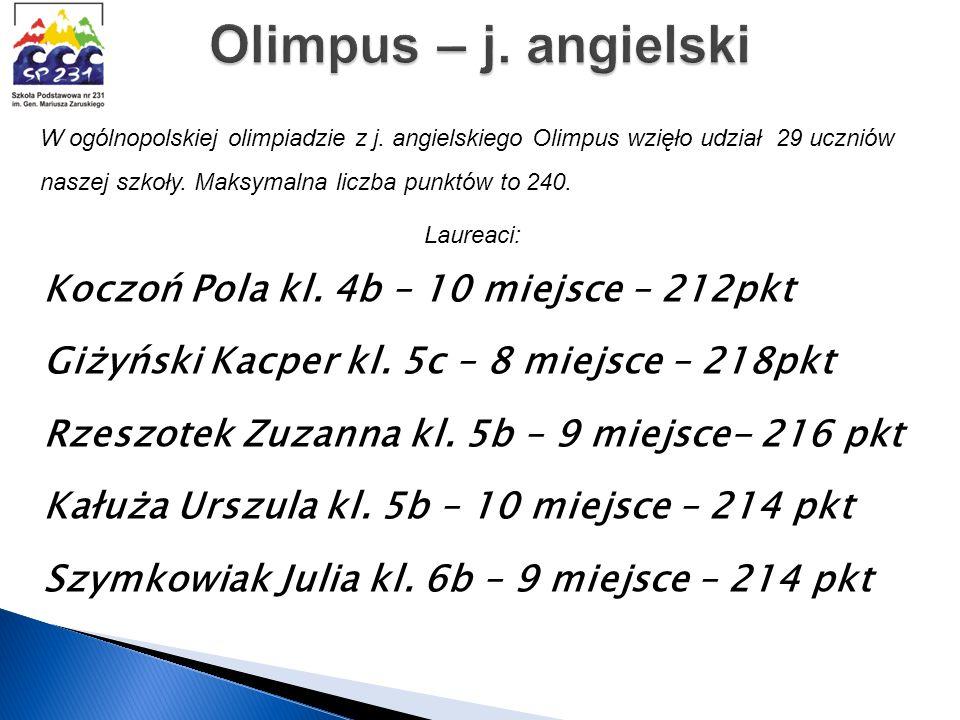 Koczoń Pola kl. 4b – 10 miejsce – 212pkt Giżyński Kacper kl. 5c – 8 miejsce – 218pkt Rzeszotek Zuzanna kl. 5b – 9 miejsce- 216 pkt Kałuża Urszula kl.