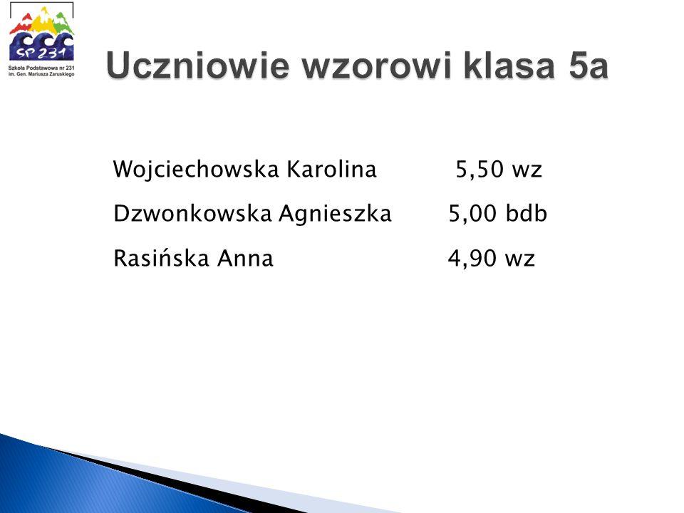 Wojciechowska Karolina 5,50 wz Dzwonkowska Agnieszka 5,00 bdb Rasińska Anna 4,90 wz