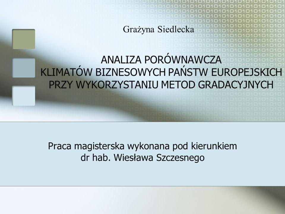 Plan pracy: 1.Stowarzyszenie Europejskich Izb Gospodarczych – Eurochambres 2.