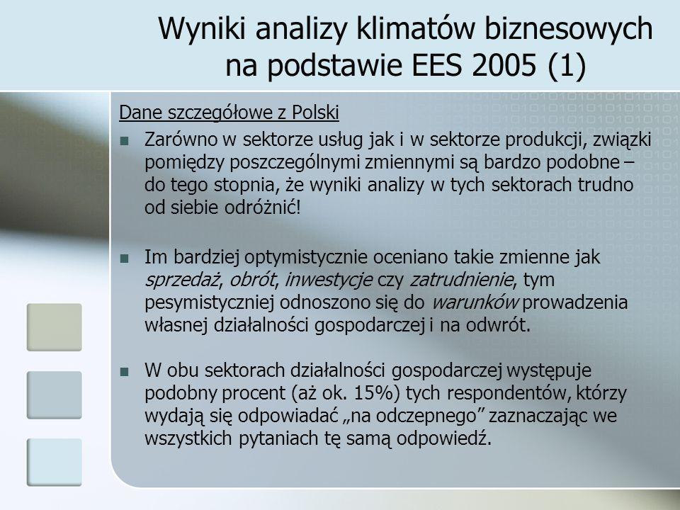 Wyniki analizy klimatów biznesowych na podstawie EES 2005 (1) Dane szczegółowe z Polski Zarówno w sektorze usług jak i w sektorze produkcji, związki pomiędzy poszczególnymi zmiennymi są bardzo podobne – do tego stopnia, że wyniki analizy w tych sektorach trudno od siebie odróżnić.