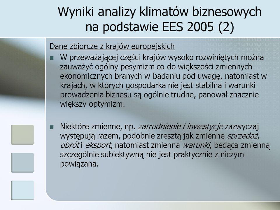 Wyniki analizy klimatów biznesowych na podstawie EES 2005 (2) Dane zbiorcze z krajów europejskich W przeważającej części krajów wysoko rozwiniętych można zauważyć ogólny pesymizm co do większości zmiennych ekonomicznych branych w badaniu pod uwagę, natomiast w krajach, w których gospodarka nie jest stabilna i warunki prowadzenia biznesu są ogólnie trudne, panował znacznie większy optymizm.