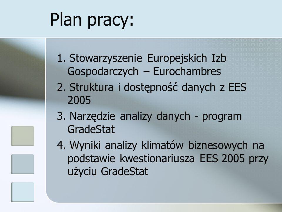 Cel pracy: Celem pracy było przeprowadzenie wielowymiarowej analizy danych pochodzących z badania European Economic Survey 2005, dotyczących klimatów biznesowych wśród państw europejskich przy wykorzystaniu metod gradacyjnych zaimplementowanych w programie GradeStat.