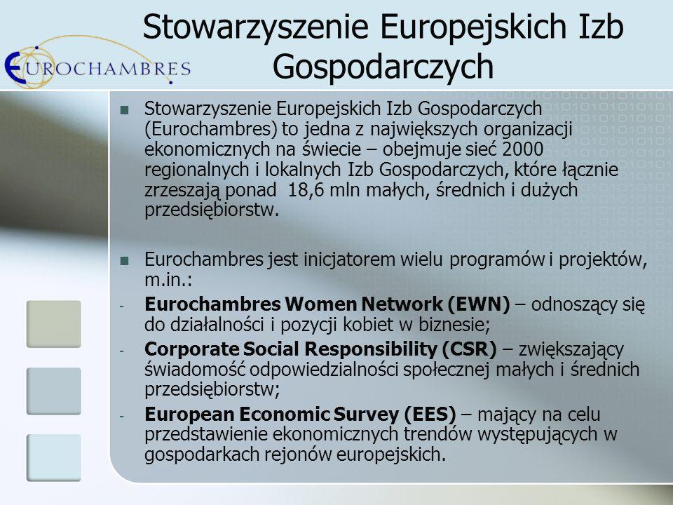 Stowarzyszenie Europejskich Izb Gospodarczych Stowarzyszenie Europejskich Izb Gospodarczych (Eurochambres) to jedna z największych organizacji ekonomicznych na świecie – obejmuje sieć 2000 regionalnych i lokalnych Izb Gospodarczych, które łącznie zrzeszają ponad 18,6 mln małych, średnich i dużych przedsiębiorstw.