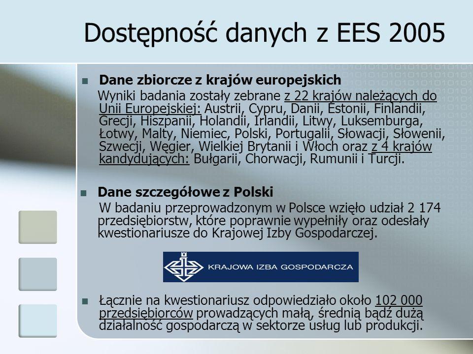 Dostępność danych z EES 2005 Dane zbiorcze z krajów europejskich Wyniki badania zostały zebrane z 22 krajów należących do Unii Europejskiej: Austrii, Cypru, Danii, Estonii, Finlandii, Grecji, Hiszpanii, Holandii, Irlandii, Litwy, Luksemburga, Łotwy, Malty, Niemiec, Polski, Portugalii, Słowacji, Słowenii, Szwecji, Węgier, Wielkiej Brytanii i Włoch oraz z 4 krajów kandydujących: Bułgarii, Chorwacji, Rumunii i Turcji.