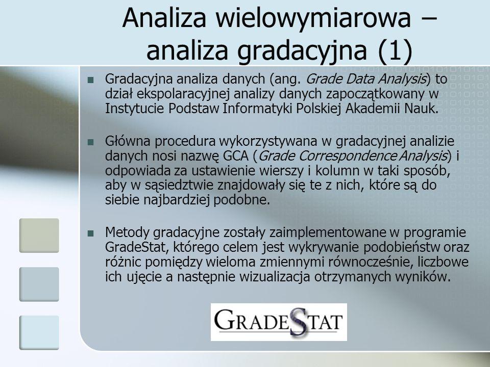 Analiza wielowymiarowa – analiza gradacyjna (2) Rezultat działania procedury GCA ilustruje mapa nadreprezentacji, która jest obrazem odpowiednio przetworzonej macierzy danych.