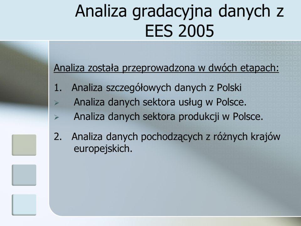 Analiza gradacyjna danych z EES 2005 Analiza została przeprowadzona w dwóch etapach: 1.