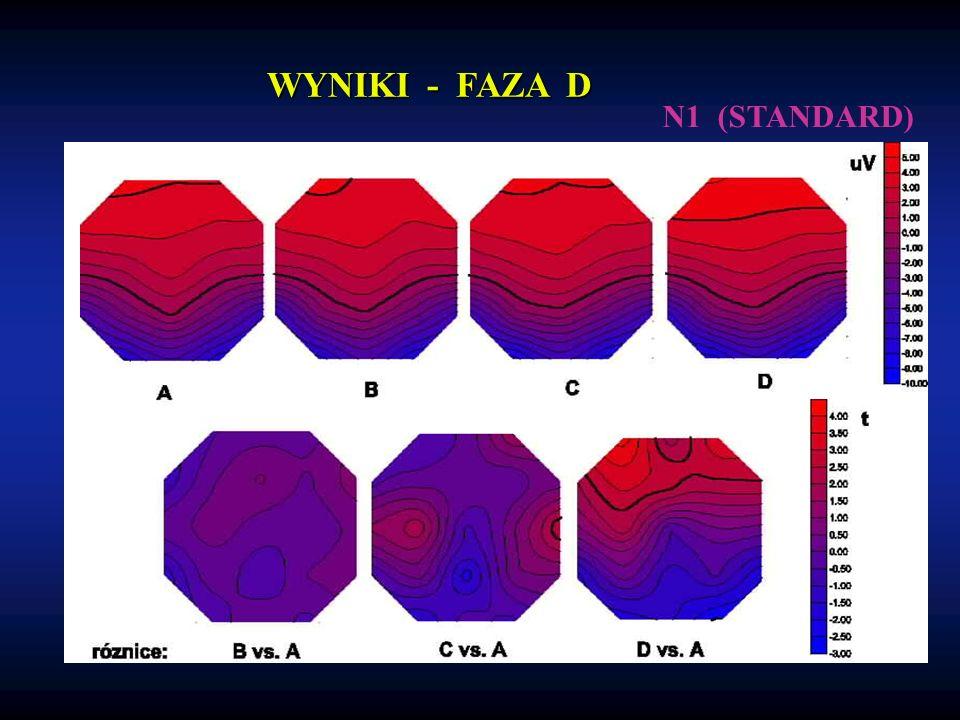 N1 (STANDARD) WYNIKI - FAZA D