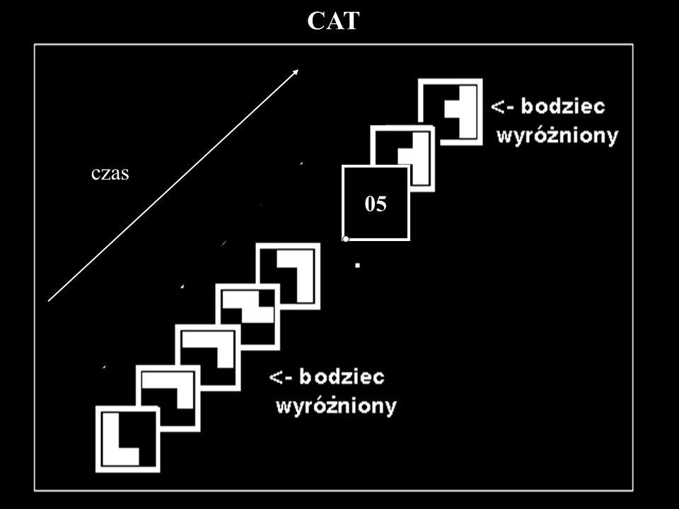 METODA – c.d. 05 STANDARDOWY IGNOROWANY UWAGA UWAGA WYRÓŻNIONY 3 rodzaje bodźców