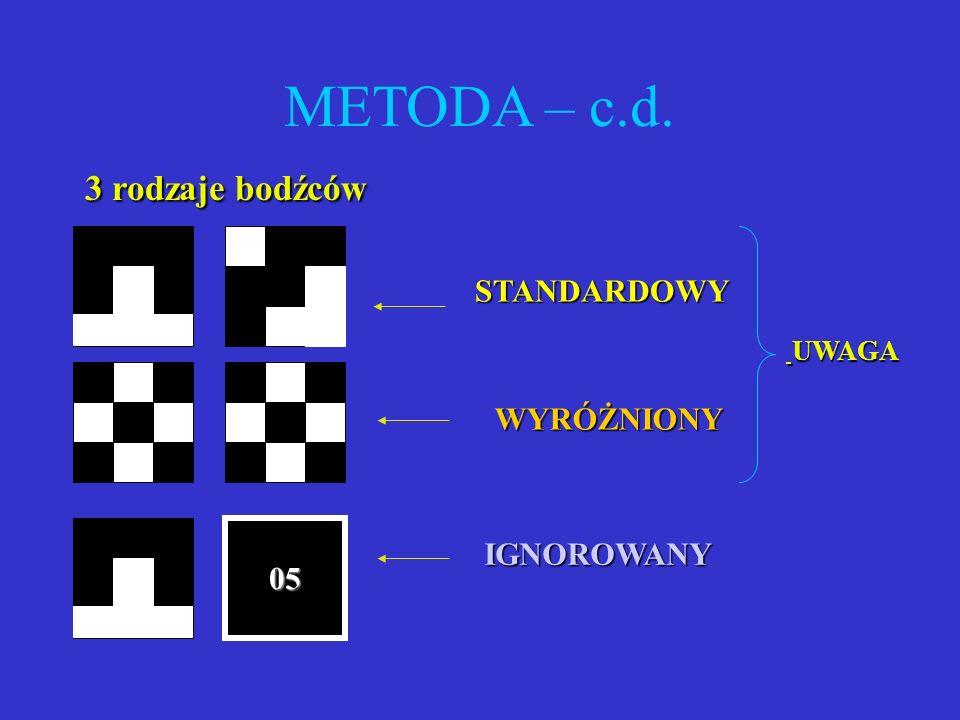 METODA – c.d.