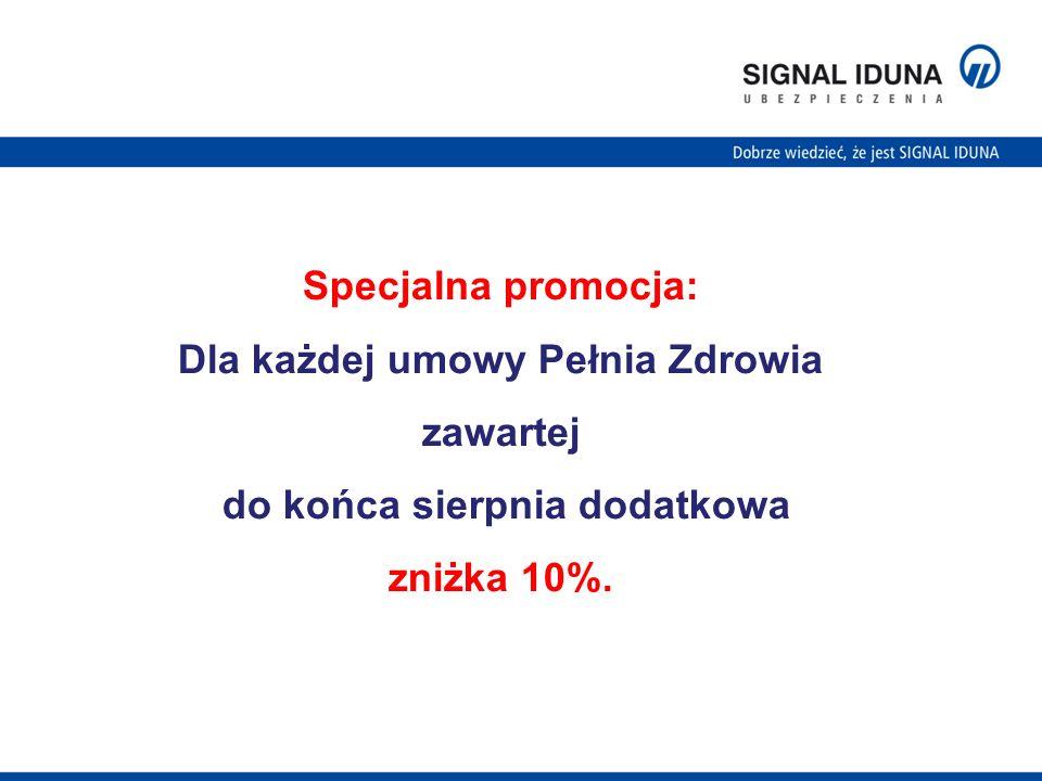 Specjalna promocja: Dla każdej umowy Pełnia Zdrowia zawartej do końca sierpnia dodatkowa zniżka 10%.
