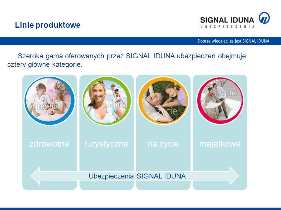 Szeroka gama oferowanych przez SIGNAL IDUNA ubezpieczeń obejmuje cztery główne kategorie. Linie produktowe Ubezpieczenia SIGNAL IDUNA