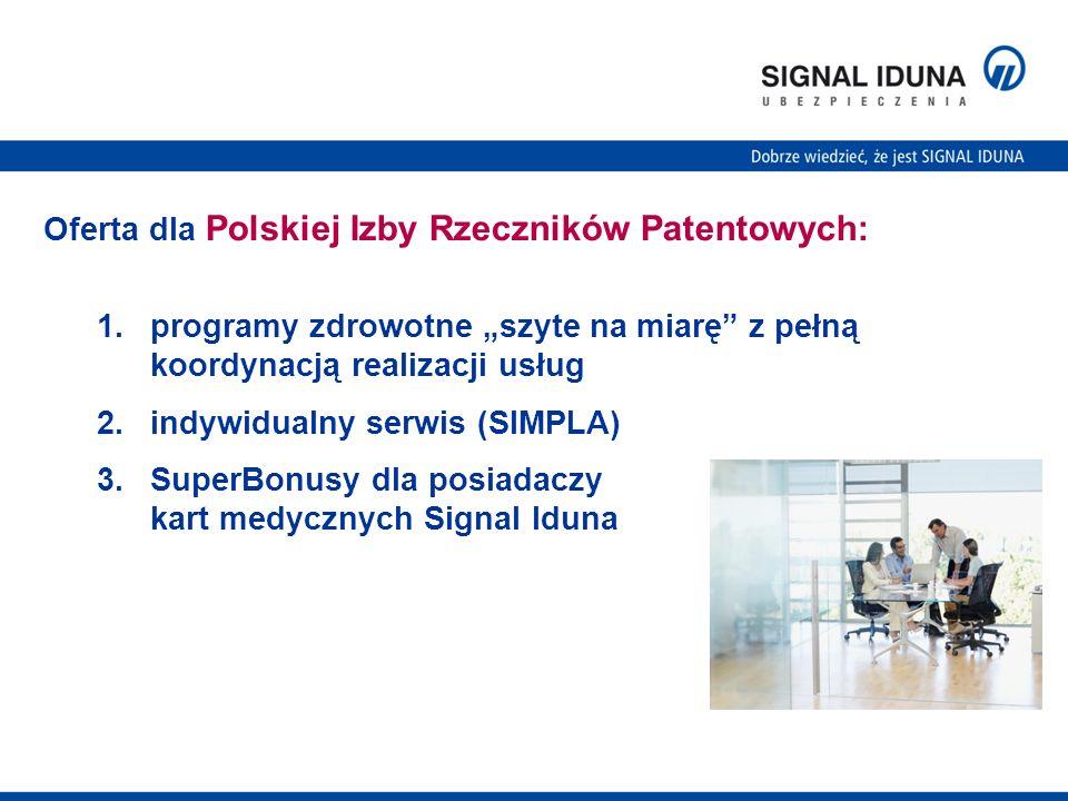 Oferta dla Polskiej Izby Rzeczników Patentowych: 1.programy zdrowotne szyte na miarę z pełną koordynacją realizacji usług 2.indywidualny serwis (SIMPLA) 3.SuperBonusy dla posiadaczy kart medycznych Signal Iduna