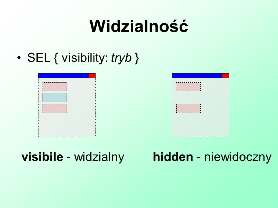 Widzialność SEL { visibility: tryb } hidden - niewidocznyvisibile - widzialny