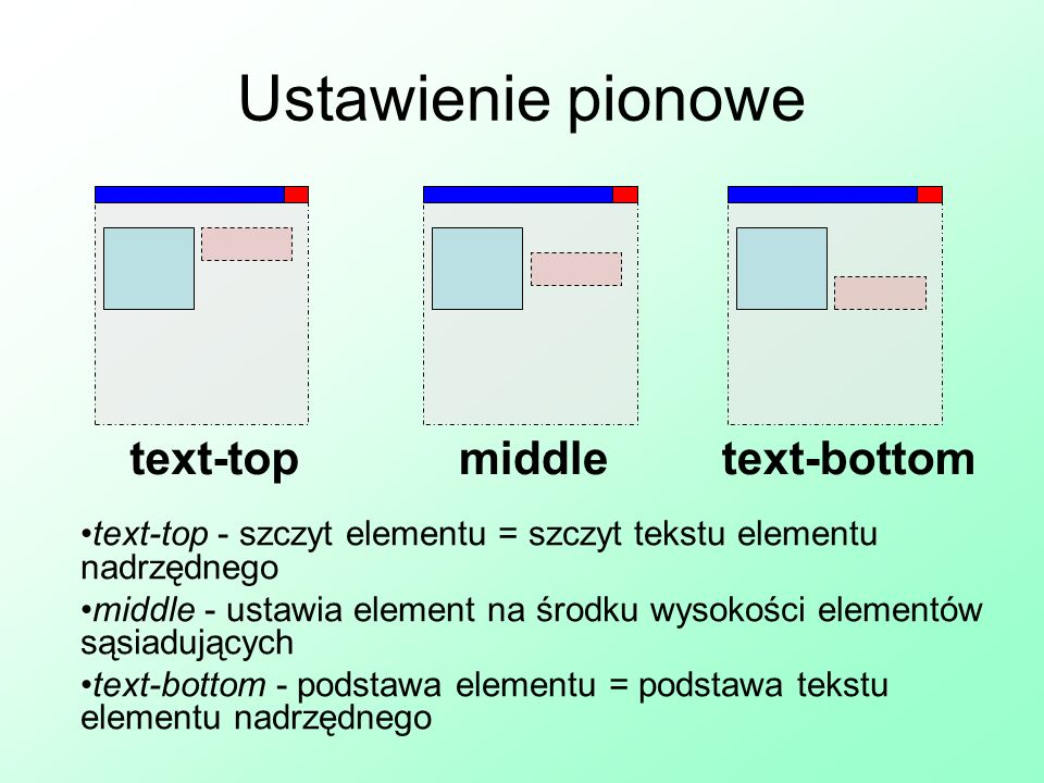 Ustawienie pionowe text-toptext-bottommiddle text-top - szczyt elementu = szczyt tekstu elementu nadrzędnego middle - ustawia element na środku wysoko