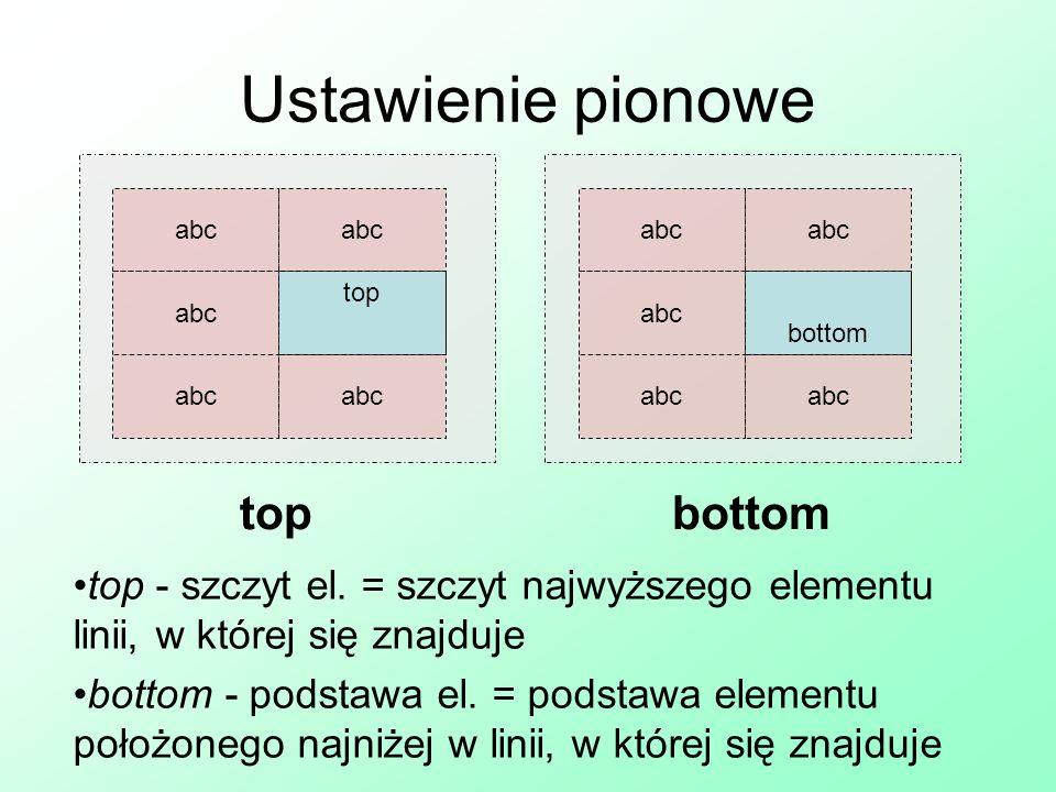Ustawienie pionowe top abc bottom abc bottom top - szczyt el. = szczyt najwyższego elementu linii, w której się znajduje bottom - podstawa el. = podst