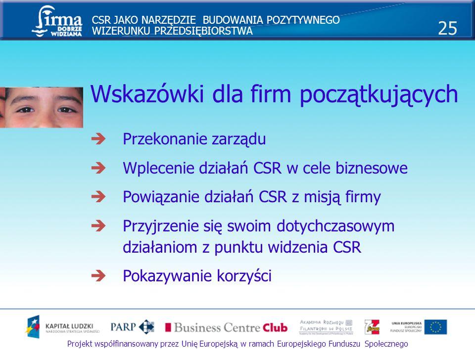 CSR JAKO NARZĘDZIE BUDOWANIA POZYTYWNEGO WIZERUNKU PRZEDSIĘBIORSTWA 26 Projekt współfinansowany przez Unię Europejską w ramach Europejskiego Funduszu Społecznego Wskazówki dla firm początkujących Poszukiwanie działań niskokosztowych Aprobata i zaangażowanie pracowników Identyfikacja grup szczególnie istotnych dla firmy i skierowanie do nich działań Transparentność działań