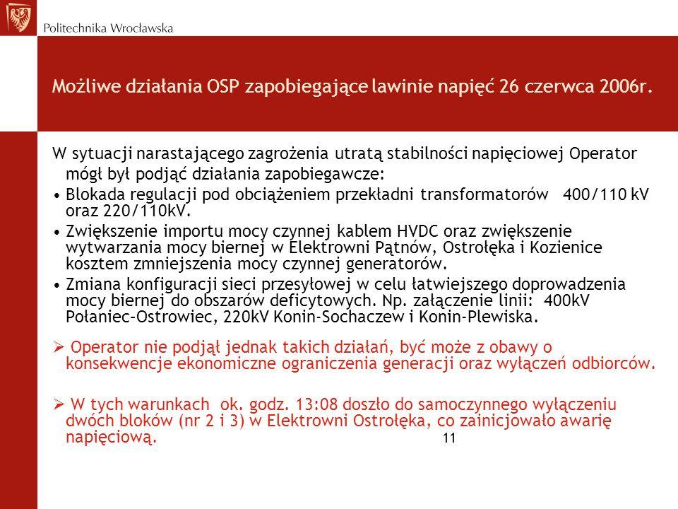 Możliwe działania OSP zapobiegające lawinie napięć 26 czerwca 2006r. W sytuacji narastającego zagrożenia utratą stabilności napięciowej Operator mógł