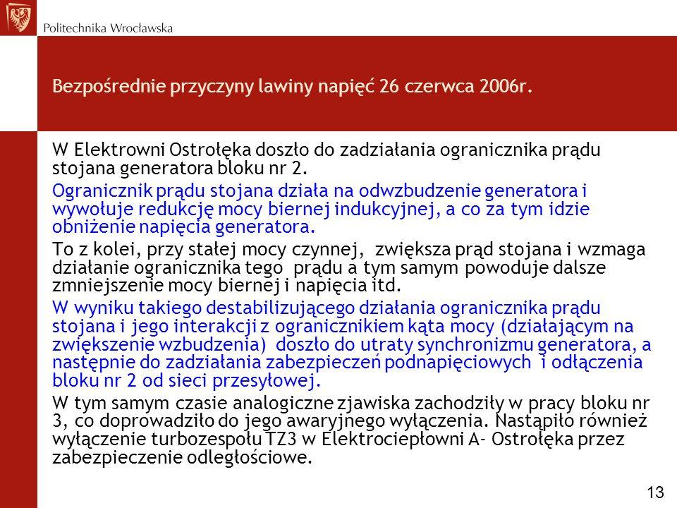 Bezpośrednie przyczyny lawiny napięć 26 czerwca 2006r. W Elektrowni Ostrołęka doszło do zadziałania ogranicznika prądu stojana generatora bloku nr 2.