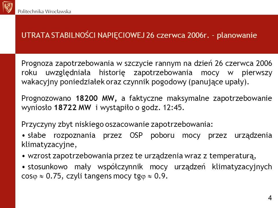 UTRATA STABILNOŚCI NAPIĘCIOWEJ 26 czerwca 2006r. - planowanie Prognoza zapotrzebowania w szczycie rannym na dzień 26 czerwca 2006 roku uwzględniała hi