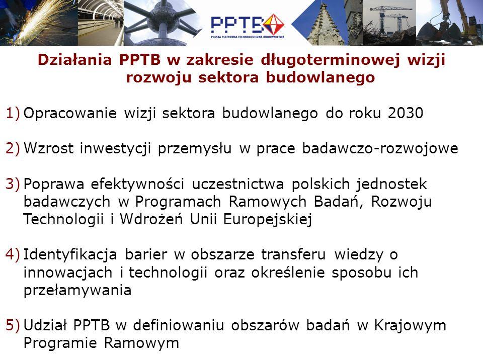 Strategiczne Obszary Badawcze dla budownictwa w Polsce Dokument powstał w wyniku procesu konsultacyjnego priorytetów wskazanych przez zespoły tematyczne PPTB, reprezentujące polski przemysł budowlany, jako kluczowe w kształtowaniu przyszłościowej wizji rozwoju sektora budowlanego Rolą PPTB jest stała aktualizacja strategicznych obszarów badawczych przy zachowaniu korelacji z ogólną wizją nakreśloną przez ECTP w dokumencie Challenging and Changing Europes Build Environment – A vision for sustainable and competitive construction sector by 2030.