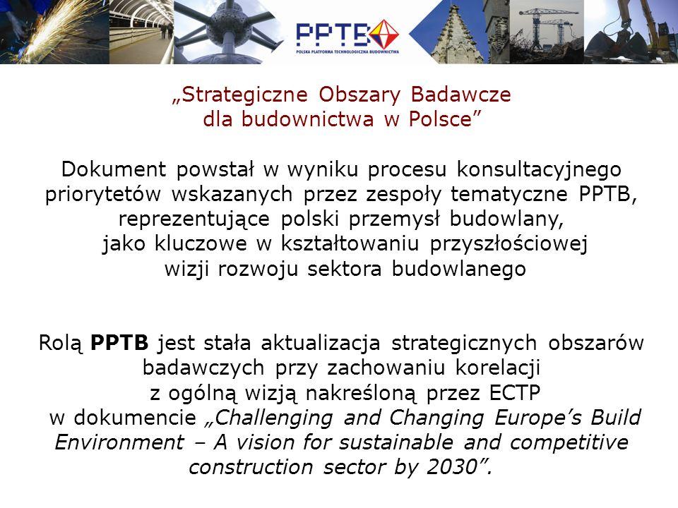 Strategiczne Priorytety Badawcze Polskiej Platformy Technologicznej Budownictwa 1)Nowoczesne materiały budowlane 2)Zrównoważony rozwój, zdrowie, bezpieczeństwo i jakość życia 3)Nowoczesne miasta, budynki i infrastruktura 4)Budowa społeczeństwa opartego na wiedzy, w tym wykorzystanie ICT oraz adaptacja rozwiązań z innych branż 5)Aspekty humanistyczne i społeczne w budownictwie 6)Dziedzictwo kulturowe