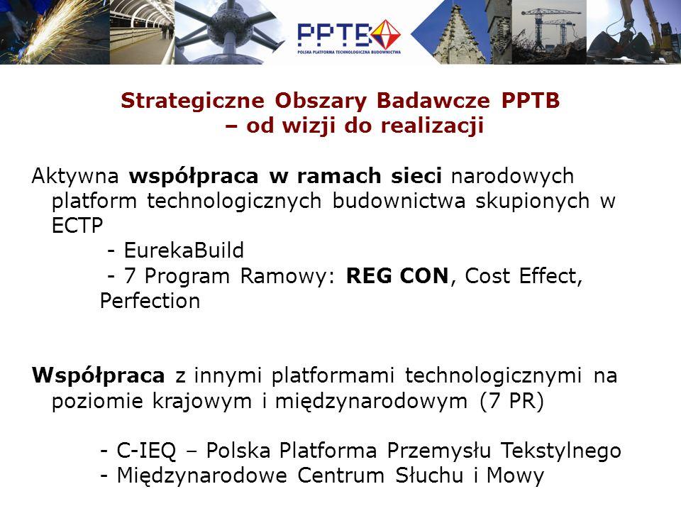 Szanse dla Polski.