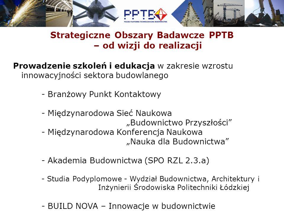 Strategiczne Obszary Badawcze PPTB – od wizji do realizacji BUILD NOVA – Innowacje w budownictwie Celem projektu jest wsparcie firm sektora budowlanego w znalezieniu najbardziej odpowiednich, dostępnych źródeł finansowania ich działań w zakresie innowacji oraz pomoc inwestorom finansowym w zrozumieniu innowacji w budownictwie, ich potencjału rynkowego i technologicznego