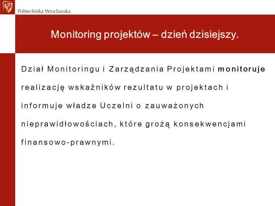 Monitoring projektów – dzień dzisiejszy. Dział Monitoringu i Zarządzania Projektami monitoruje realizację wskaźników rezultatu w projektach i informuj