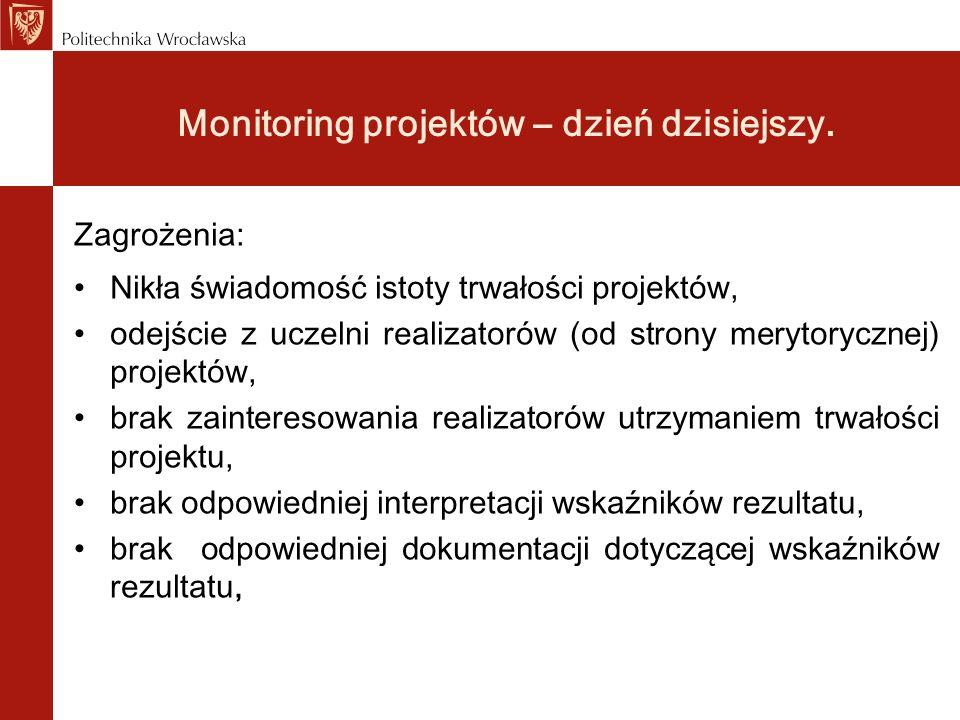 Monitoring projektów – dzień dzisiejszy. Zagrożenia: Nikła świadomość istoty trwałości projektów, odejście z uczelni realizatorów (od strony merytoryc