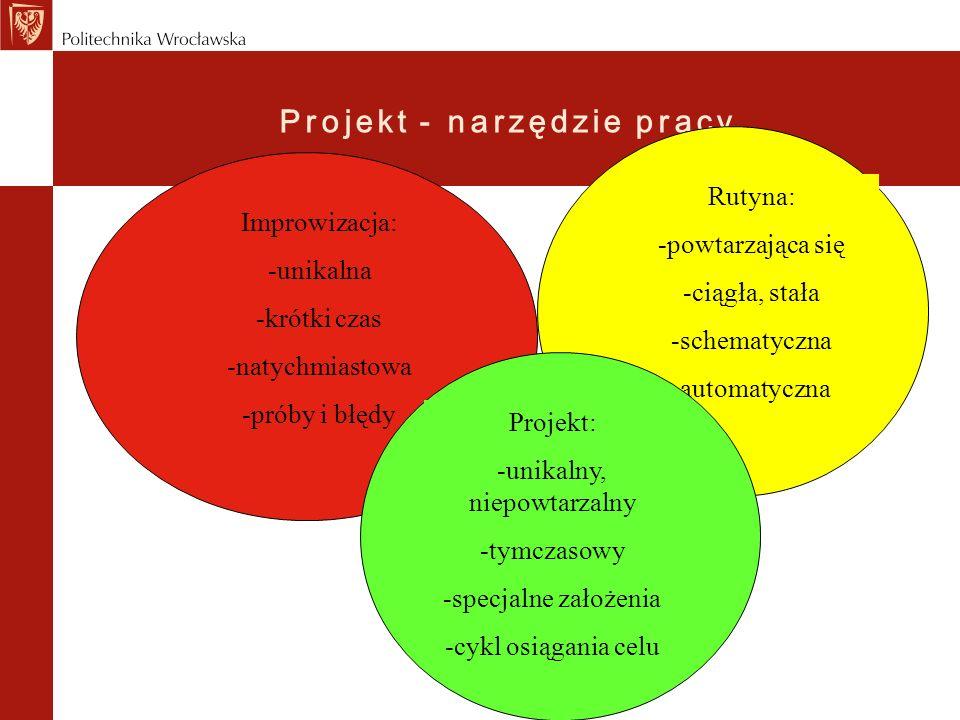 Projekt - narzędzie pracy Improwizacja: -unikalna -krótki czas -natychmiastowa -próby i błędy Rutyna: -powtarzająca się -ciągła, stała -schematyczna -