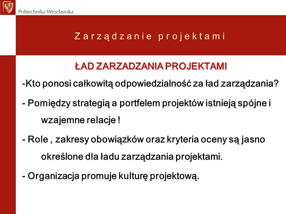 Zarządzanie projektami ŁAD ZARZADZANIA PROJEKTAMI -Kto ponosi całkowitą odpowiedzialność za ład zarządzania? - Pomiędzy strategią a portfelem projektó
