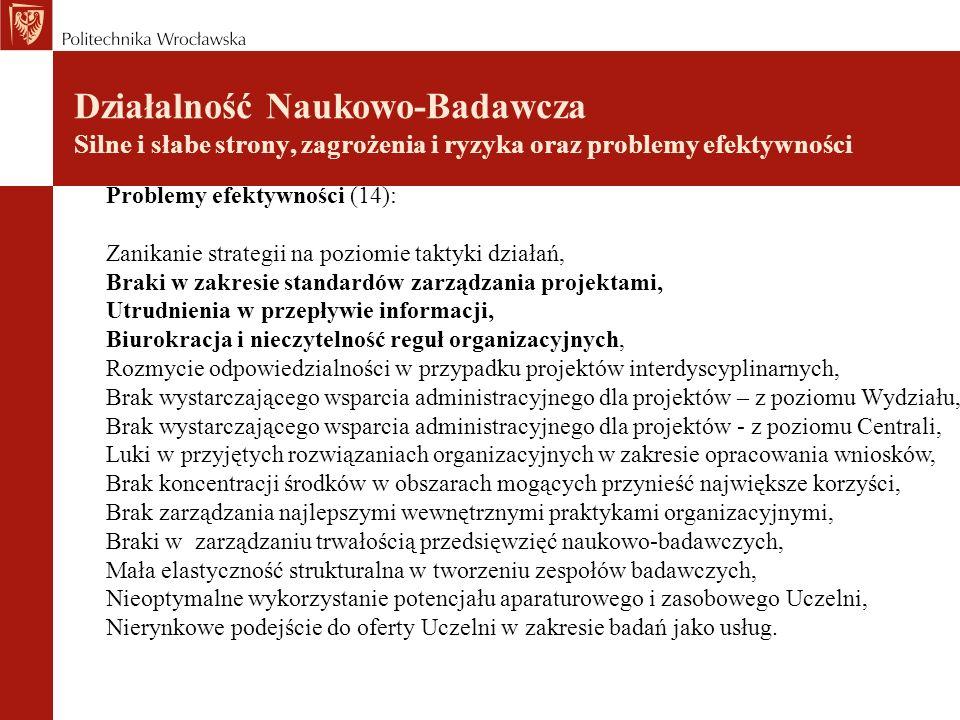 Działalność Naukowo-Badawcza Silne i słabe strony, zagrożenia i ryzyka oraz problemy efektywności Problemy efektywności (14): Zanikanie strategii na p