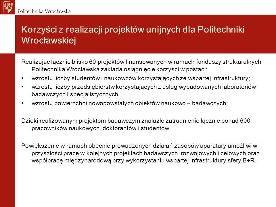 Korzyści z realizacji projektów unijnych dla Politechniki Wrocławskiej Realizując łącznie blisko 60 projektów finansowanych w ramach funduszy struktur
