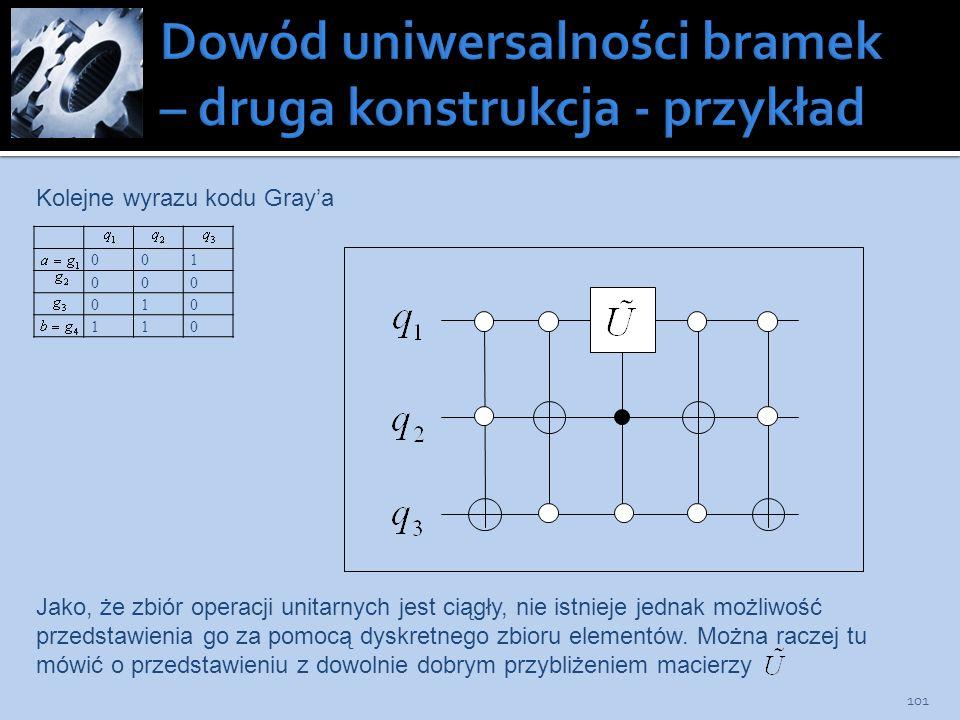 101 001 000 010 110 Kolejne wyrazu kodu Graya Jako, że zbiór operacji unitarnych jest ciągły, nie istnieje jednak możliwość przedstawienia go za pomoc