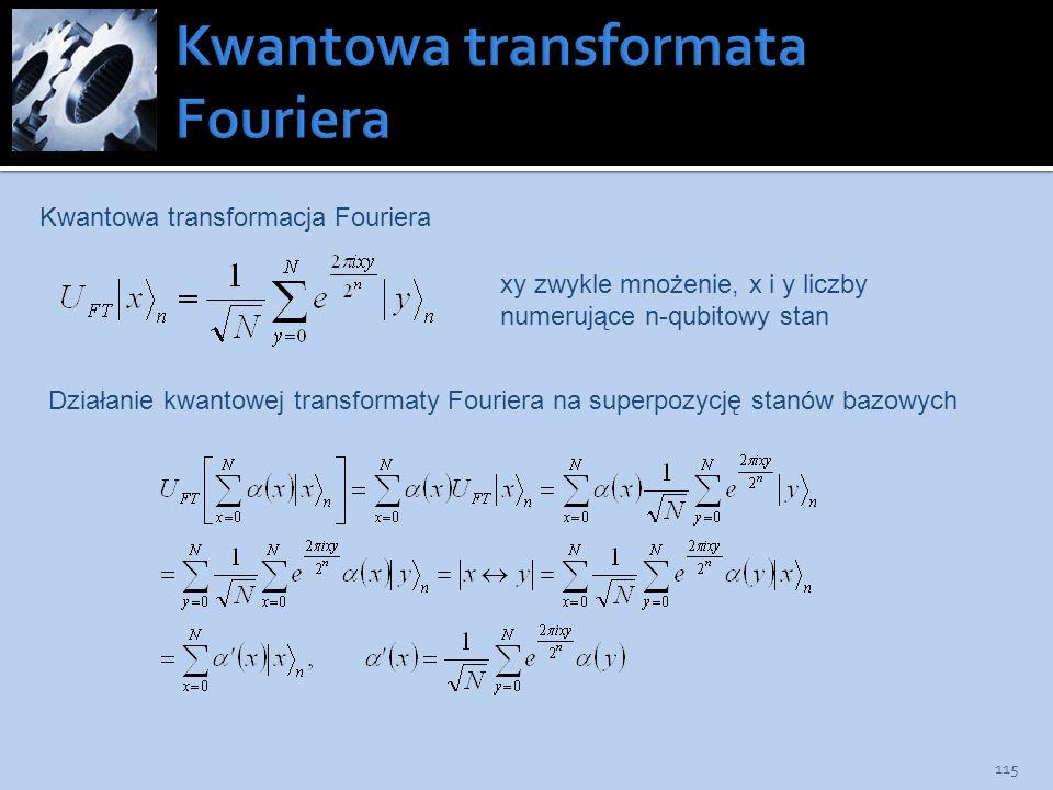 115 xy zwykle mnożenie, x i y liczby numerujące n-qubitowy stan Kwantowa transformacja Fouriera Działanie kwantowej transformaty Fouriera na superpozy