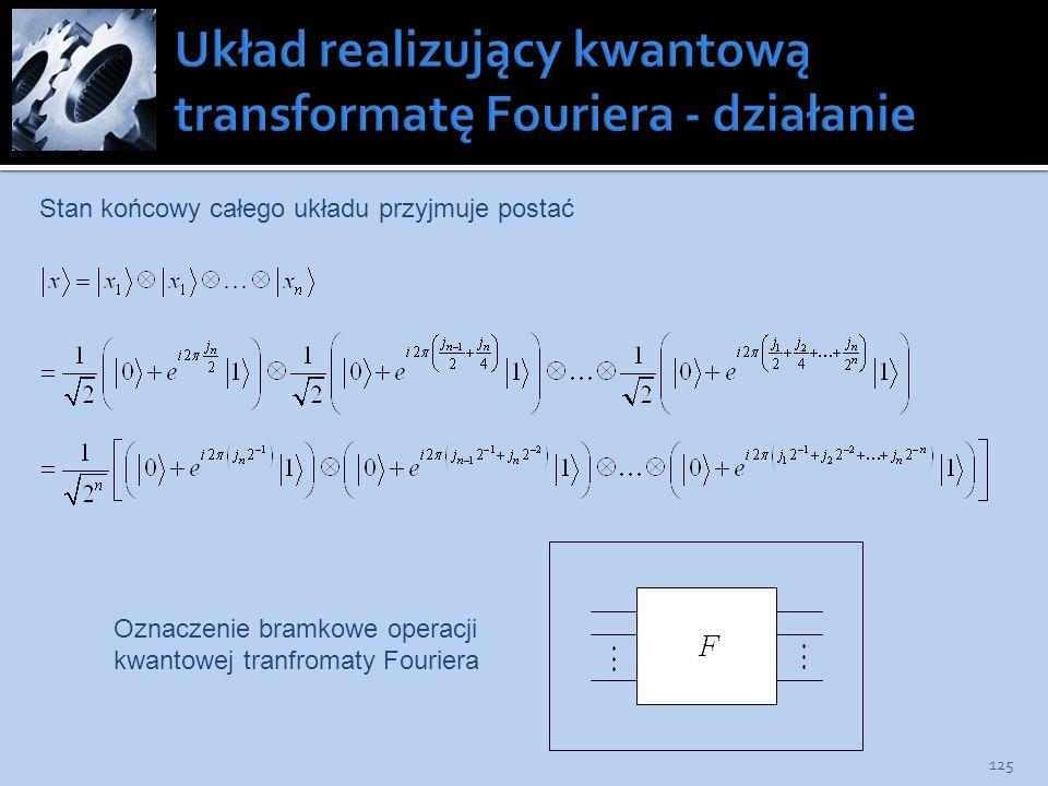 125 Stan końcowy całego układu przyjmuje postać Oznaczenie bramkowe operacji kwantowej tranfromaty Fouriera