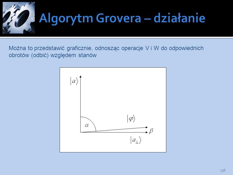 136 Można to przedstawić graficznie, odnosząc operacje V i W do odpowiednich obrotów (odbić) względem stanów