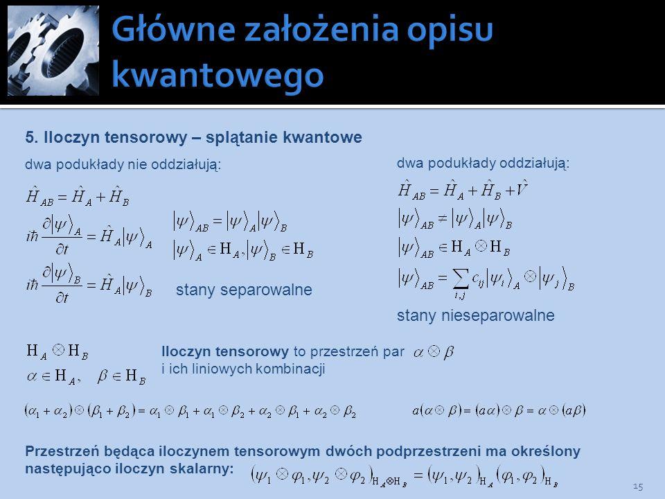 15 5. Iloczyn tensorowy – splątanie kwantowe dwa podukłady nie oddziałują: dwa podukłady oddziałują: stany nieseparowalne stany separowalne Iloczyn te