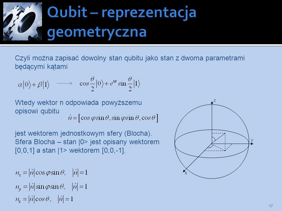 17 Czyli można zapisać dowolny stan qubitu jako stan z dwoma parametrami będącymi kątami x z y Wtedy wektor n odpowiada powyższemu opisowi qubitu jest