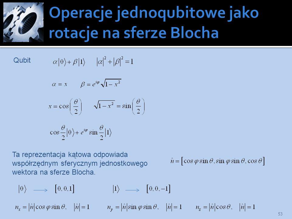 Qubit Ta reprezentacja kątowa odpowiada współrzędnym sferycznym jednostkowego wektora na sferze Blocha. 53