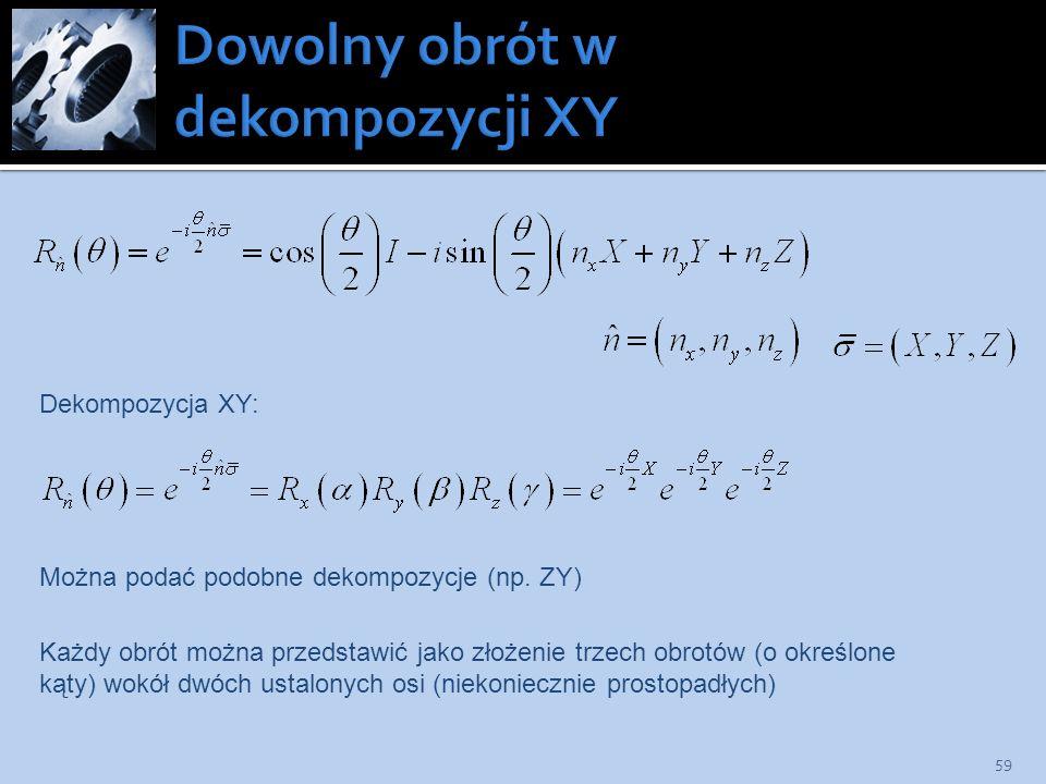 59 Można podać podobne dekompozycje (np. ZY) Każdy obrót można przedstawić jako złożenie trzech obrotów (o określone kąty) wokół dwóch ustalonych osi