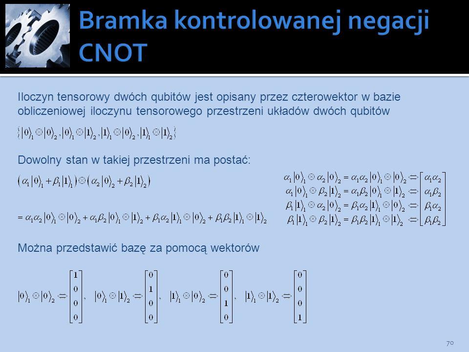 70 Iloczyn tensorowy dwóch qubitów jest opisany przez czterowektor w bazie obliczeniowej iloczynu tensorowego przestrzeni układów dwóch qubitów Dowoln