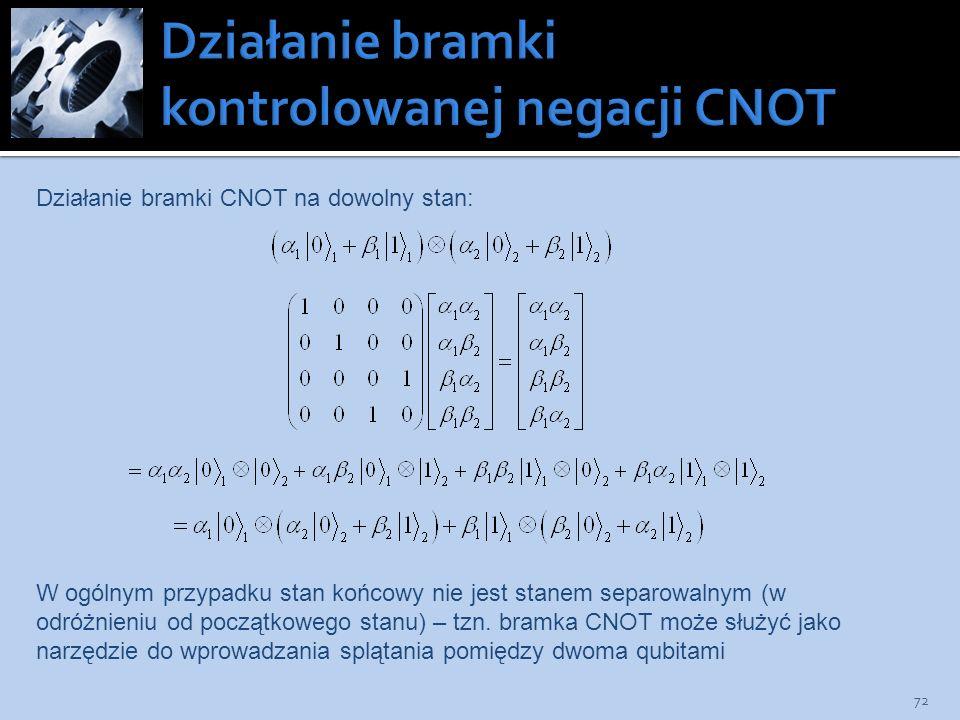 72 Działanie bramki CNOT na dowolny stan: W ogólnym przypadku stan końcowy nie jest stanem separowalnym (w odróżnieniu od początkowego stanu) – tzn. b