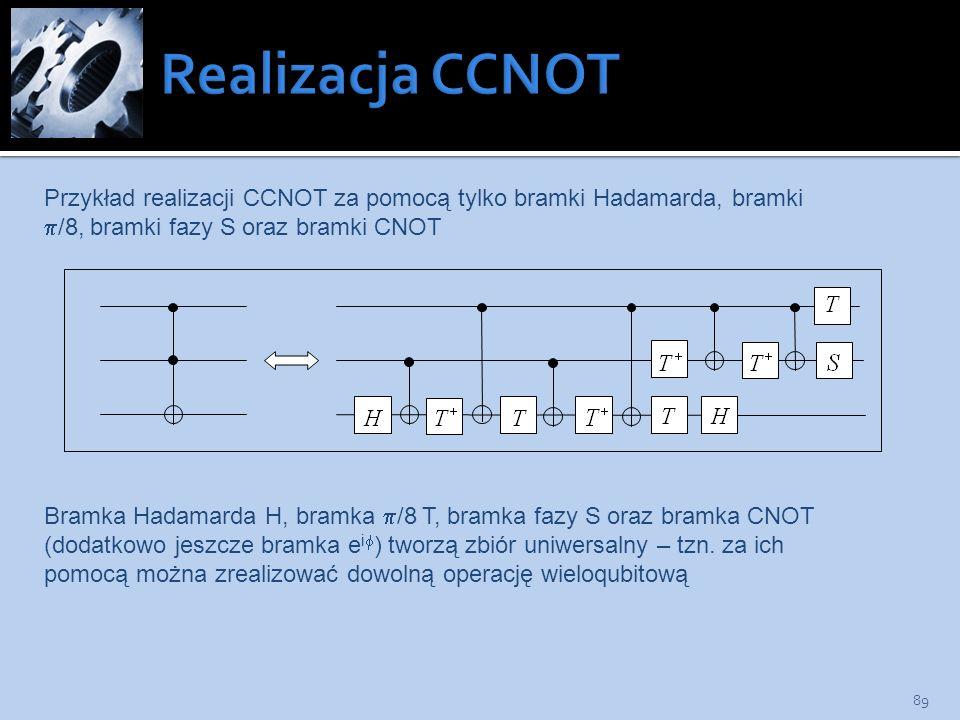89 Przykład realizacji CCNOT za pomocą tylko bramki Hadamarda, bramki /8, bramki fazy S oraz bramki CNOT Bramka Hadamarda H, bramka /8 T, bramka fazy